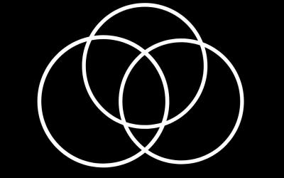 The Three Kingdoms of Life Mastery